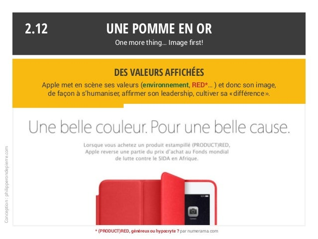 Une pomme en or One more thing… Image first! Conception:philipperondepierre.com * (PRODUCT)RED, généreux ou hypocryte ? pa...