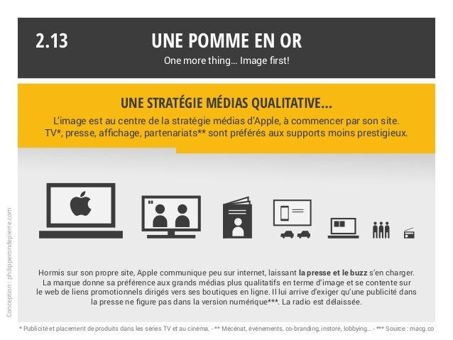Une stratégie médias qualitative… L'image est au centre de la stratégie médias d'Apple, à commencer par son site. TV*, pre...