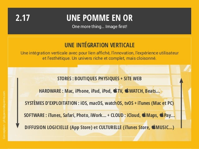 Une pomme en or One more thing… Image first! 2.17 Stores : boutiques physiques + site web Hardware : Mac, iPhone, iPad, iP...