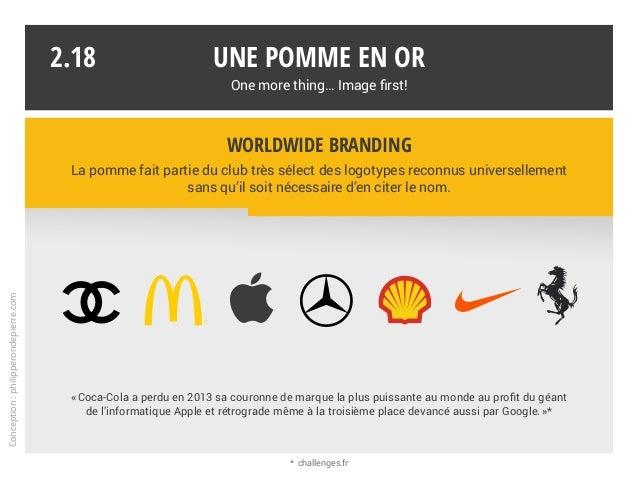 Worldwide branding «Coca-Cola a perdu en 2013 sa couronne de marque la plus puissante au monde au profit du géant de l'in...