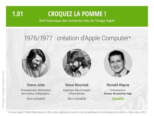 1976/1977 : création d'Apple Computer* Steve Jobs Entrepreneur, Marketeur, Innovateur, Calligraphe… Non solvable Ronald Wa...