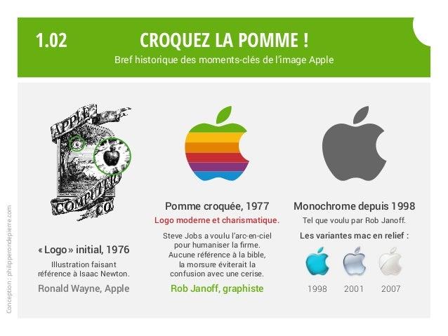 «Logo» initial, 1976 Illustration faisant référence à Isaac Newton. Ronald Wayne, Apple Pomme croquée, 1977 Logo moderne...