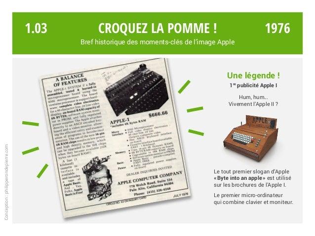 Croquez la pomme ! Bref historique des moments-clés de l'image Apple Une légende ! 1re publicité Apple I Hum, hum… Vivemen...