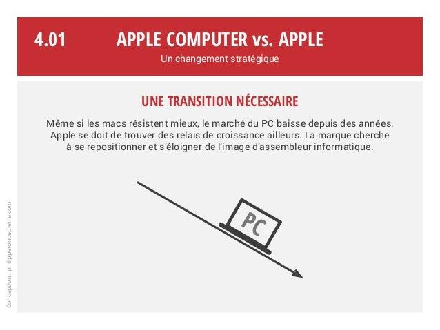 Une transition nécessaire Même si les macs résistent mieux, le marché du PC baisse depuis des années. Apple se doit de tro...
