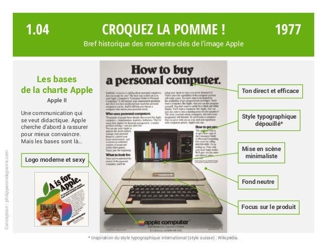 Les bases de la charte Apple Apple II Une communication qui se veut didactique. Apple cherche d'abord à rassurer pour mieu...