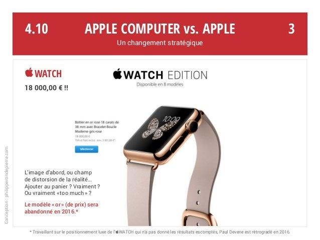 Apple Computer vs. Apple Un changement stratégique Conception:philipperondepierre.com 4.10 Watch 18 000,00 € !! L'image d...