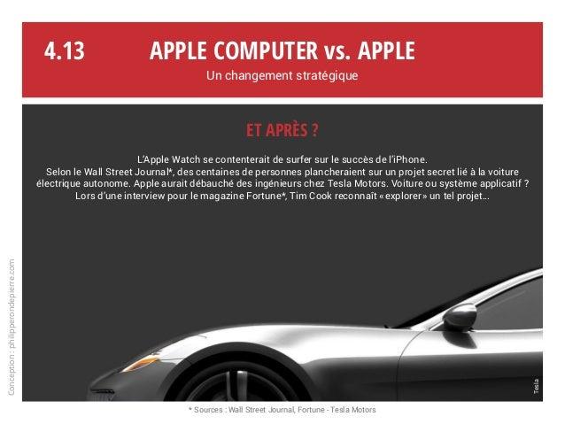 Et après ? L'Apple Watch se contenterait de surfer sur le succès de l'iPhone. Selon le Wall Street Journal*, des centaines...