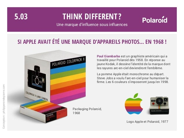 Think different? Une marque d'influence sous influences Packaging Polaroid, 1968 Si Apple avait été une marque d'appareils...