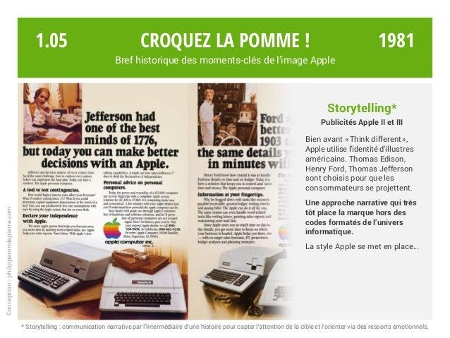 Croquez la pomme ! Bref historique des moments-clés de l'image Apple * Storytelling : communication narrative par l'interm...