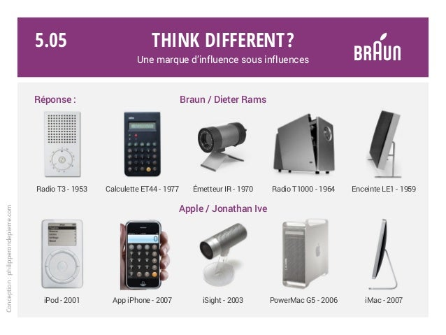 Think different? Une marque d'influence sous influences Braun / Dieter Rams Apple / Jonathan Ive Radio T3 - 1953 iPod - 20...
