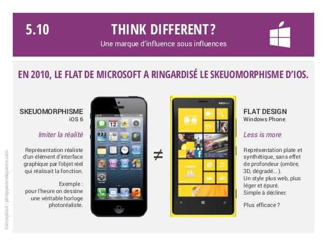 En 2010, le flat de Microsoft a ringardisé le skeuomorphisme d'iOS. SKEUOMORPHISME iOS 6 Imiter la réalité Représentation ...