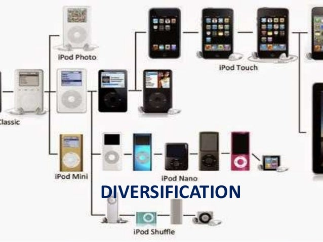 diversification apple