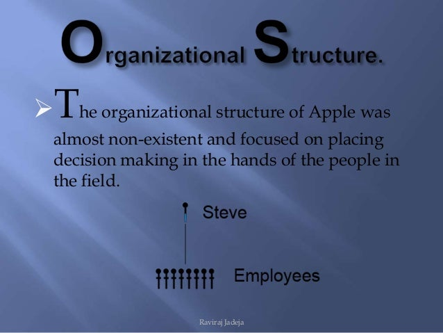 apple inc corporate culture  raviraj jadeja 10 the organizational