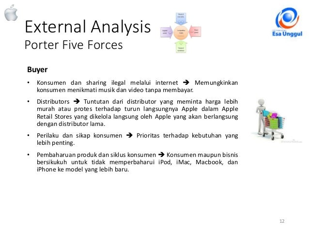 Porter's five forces analysis