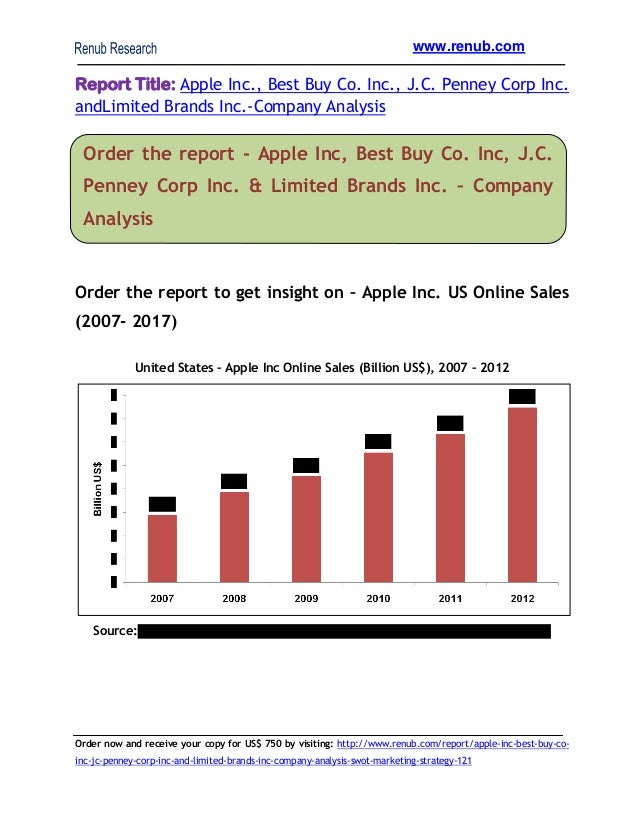 www.renub.com  Report Title: Apple Inc., Best Buy Co. Inc., J.C. Penney Corp Inc. andLimited Brands Inc.-Company Analysis ...