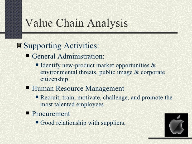 apple inc value chain analysis Updated options chain for apple inc- including aapl option chains with call and put prices, viewable by date.