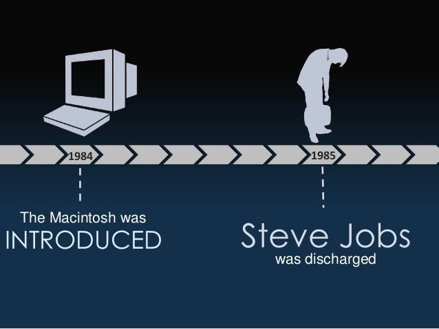 Apple inc presentatioin 1984 1985 the macintosh was steve jobs introduced was discharged toneelgroepblik Image collections