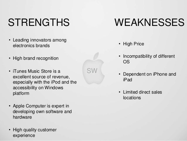 apple inc resource strength s and weaknesses and its external opportunities and threats Iphone: apple's strength and weakness by dan the biggest threats to apple today are pricing pressure buy apple before its apple watch launch.