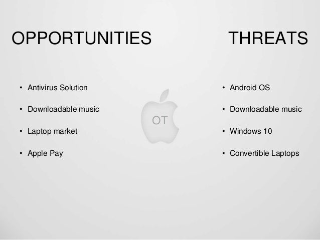 swot for apple computer Description : strenghts, weaknesses, opportunities and theres to apple in 2013 using swot diagram  or register via your computer to use this template.