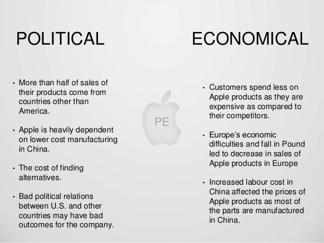 Apple Inc. Swot & Pestle Analysis