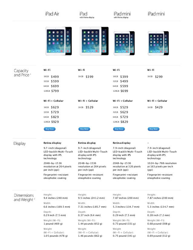 compare iphone models apple i pad compare models 1600