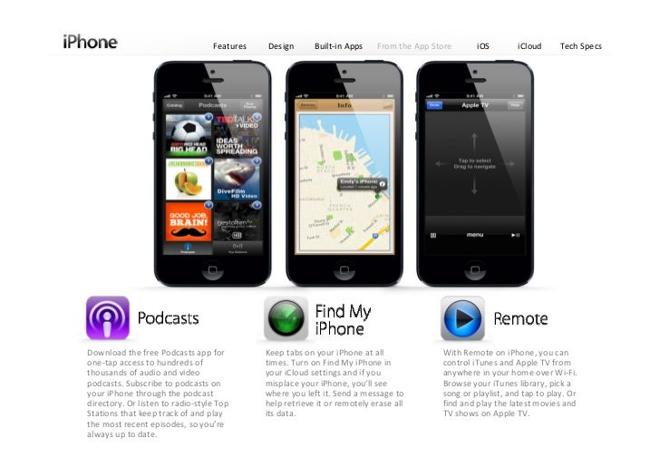 Introducing Apple iPhone 5 - A1428 & A1429 Model