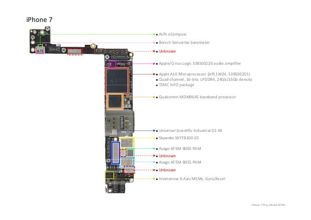 Introducing Apple iPhone 7