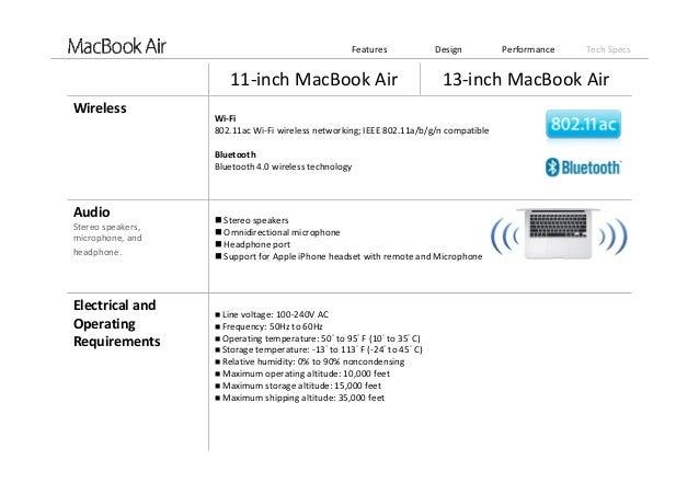 Introducing Apple MacBook Air 2015