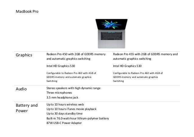 Introducing Apple MacBook Pro 2016