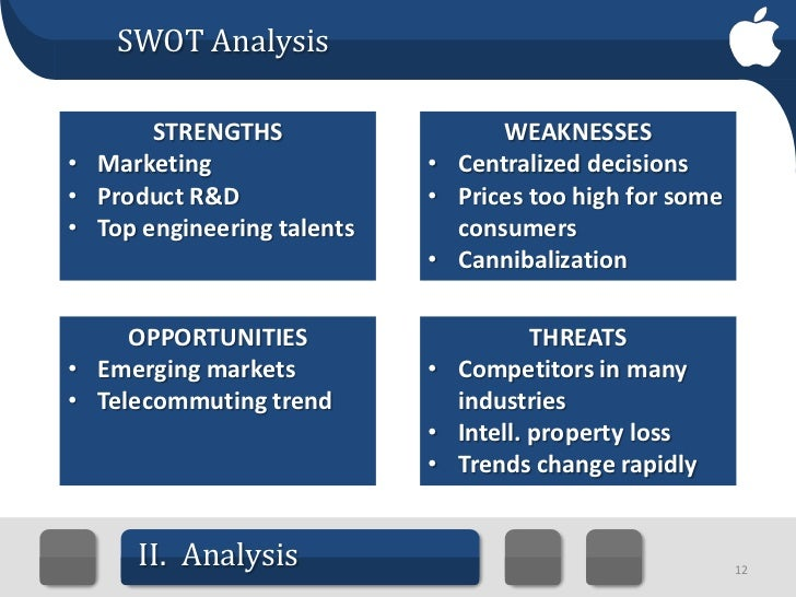 a swot analysis of the future market strategy for the runners world store View wendy rumble's profile on linkedin, the world's largest professional community wendy has 12 jobs listed on their profile  thank you to runners world.