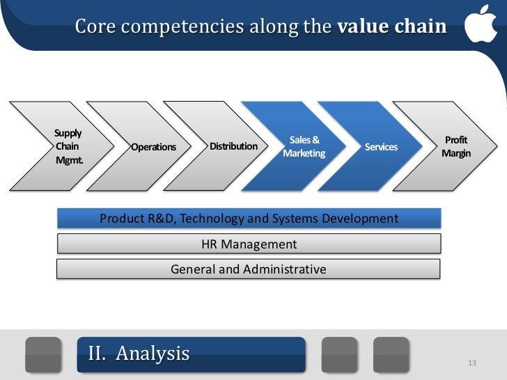 Core Competences in Non- Governmental Organizations: A ...