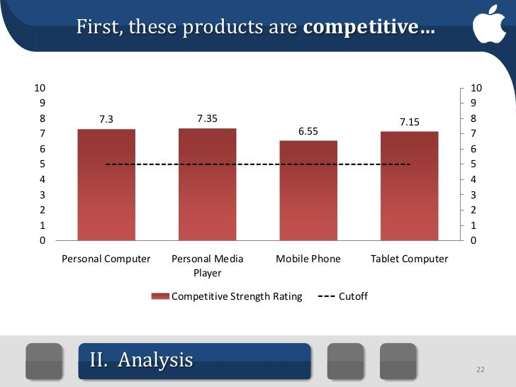 mobile phone industry attractiveness Strategic management industry paper final and the access to labor contributed significantly to the attractiveness in evaluating buyers in the industry the mobile phone industry does have a balance in rivalry.