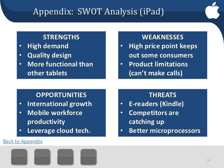 apple swot analysis 4 Apple swot analysis [adam tar] on amazoncom free shipping on qualifying offers research paper (undergraduate) from the year 2013 in the subject business.