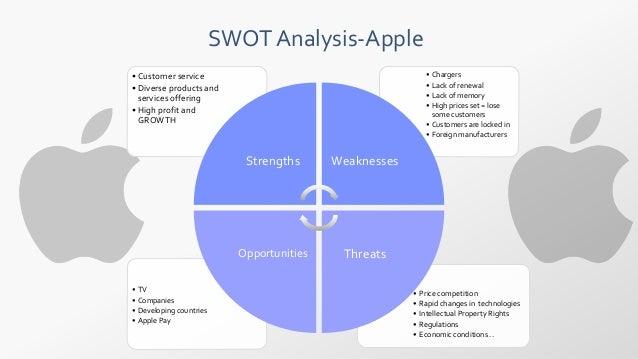 microsoft competitors analysis