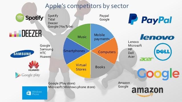 apple vs microsoft vs google essay