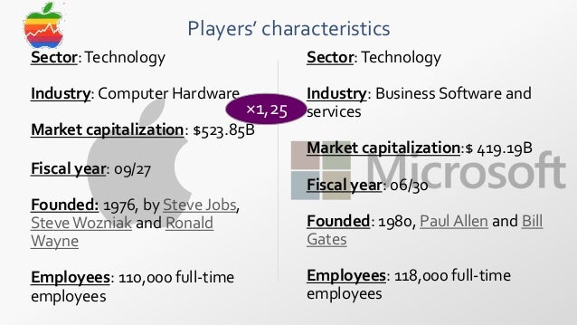 microsoft access competitors