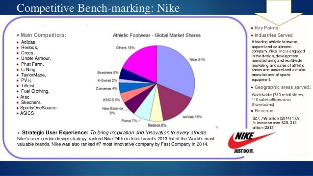 a business analysis of the nike corporation an athletic shoes company Nike inc's business segments description nike's athletic footwear products are designed primarily  csimarket company, sector, industry, market analysis, stock.