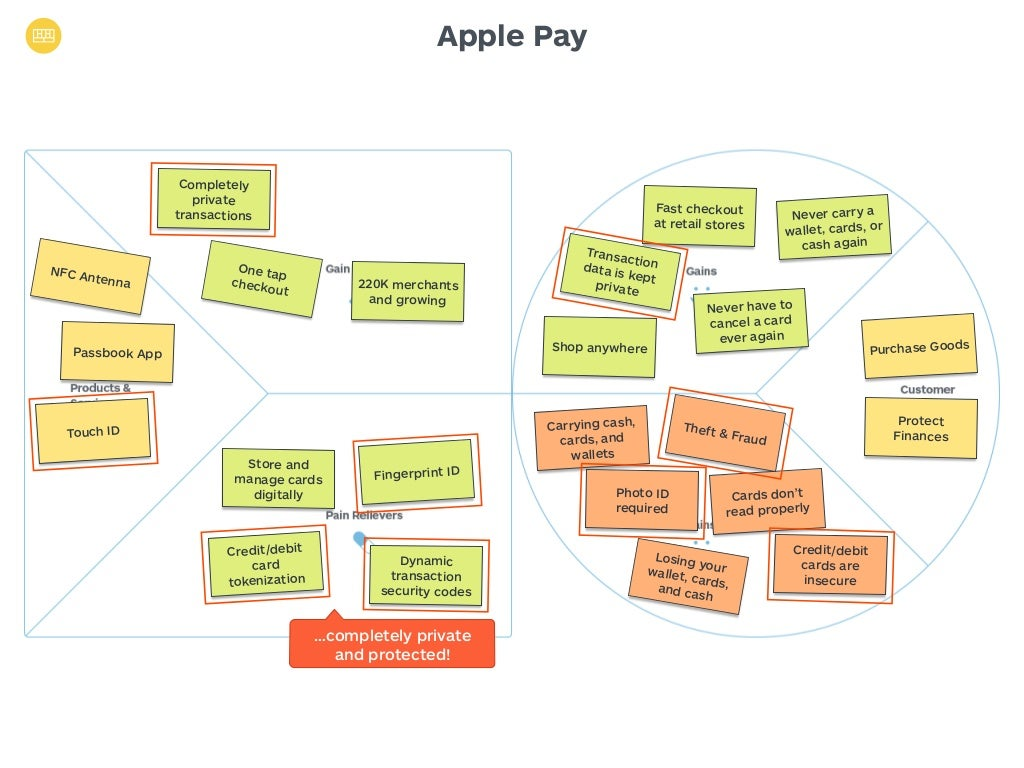 how to delete apple pay
