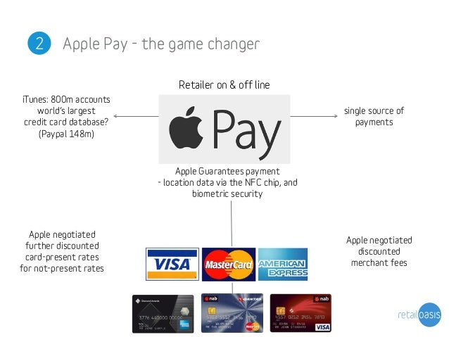 how to take credit card off apple account