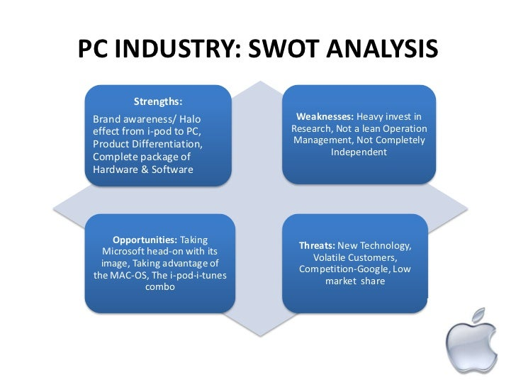 yahoo case study swot I am looking for a case study of a business that is designed for swot analysis to be conducted on it, not a case study about a firm conducting a swot analysis, or one that provides the answers, i want the students to conduct it themselves after reading teh case study.