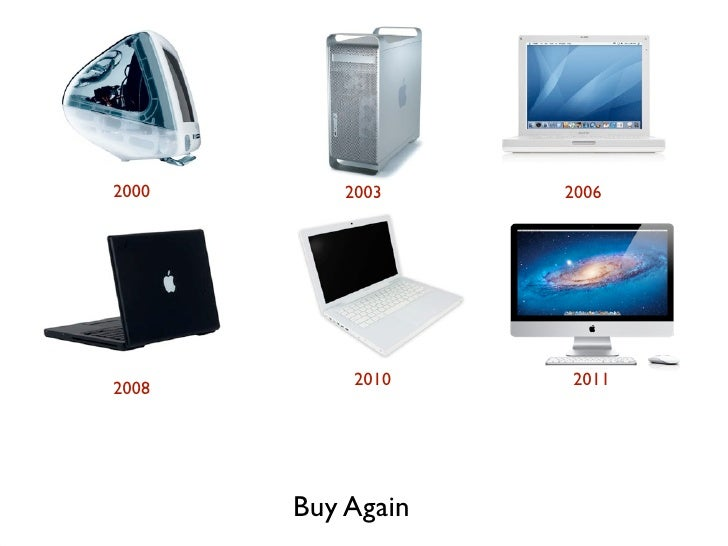2002 - 2012           2010 + 20122007 - To Date       2010 - To Date    Buy Again ...and again...