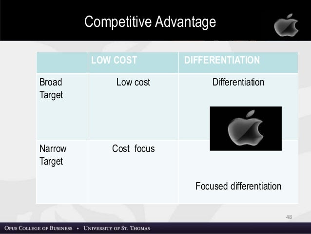 Apple Strategic Management Case Analysis