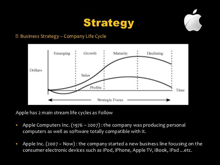 apple case study strategic management Global strategy apple inc december 2, 2013  simultaneous multiple strategic thrusts  its effective use of outsourcing supply chain management, and its.