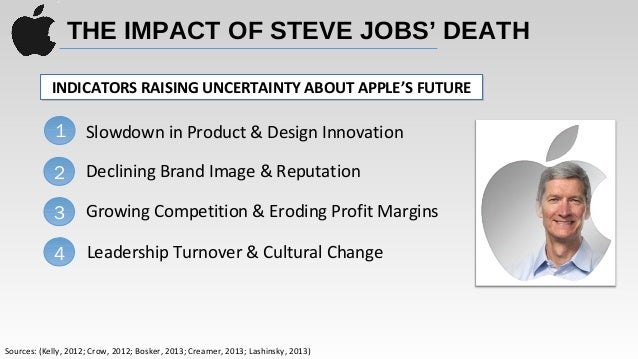 The Silent Crisis - Apple & The Death of Steve Jobs