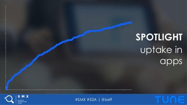 #SMX #32A   @iseff SPOTLIGHT uptake in apps