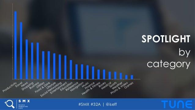 #SMX #32A | @iseff SPOTLIGHT by category