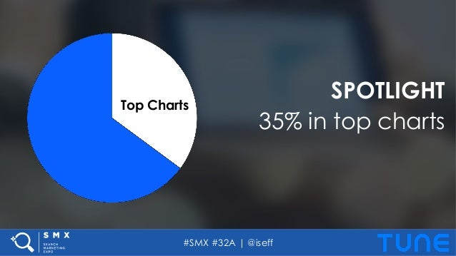 #SMX #32A | @iseff SPOTLIGHT 35% in top charts Top Charts