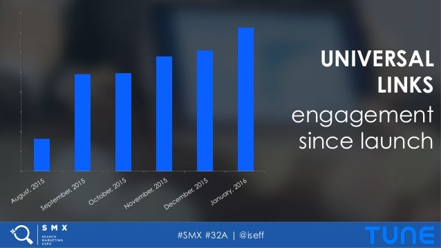#SMX #32A | @iseff UNIVERSAL LINKS engagement since launch