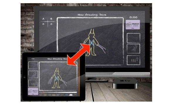 Apple Tv Ipad The Digital Swiss Army Knife Updated