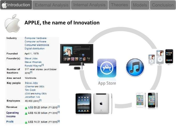 apple ipad marketing case study